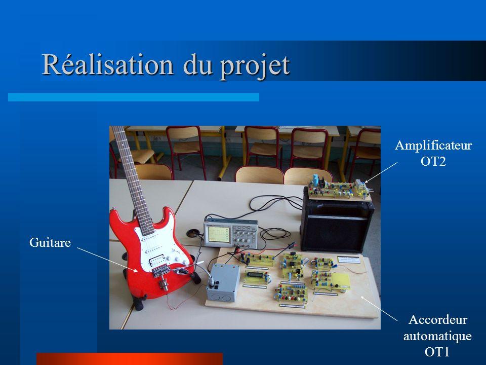 Réalisation du projet Guitare Amplificateur OT2 Accordeur automatique OT1