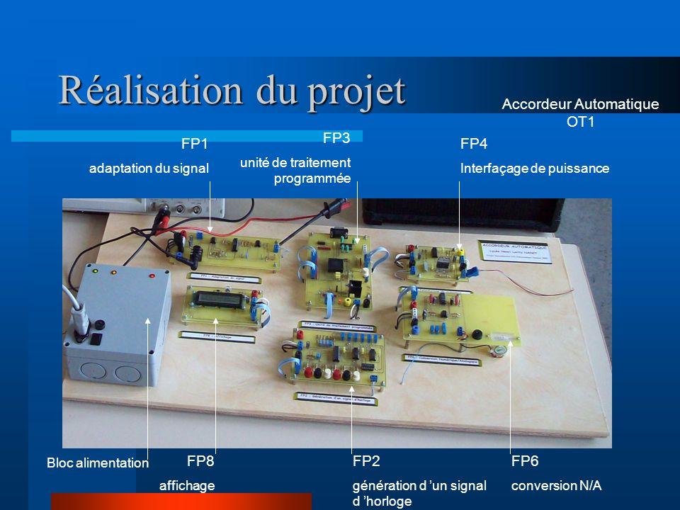 Réalisation du projet Accordeur Automatique OT1 FP6 conversion N/A FP1 adaptation du signal FP3 unité de traitement programmée FP4 Interfaçage de puissance FP2 génération d un signal d horloge FP8 affichage Bloc alimentation