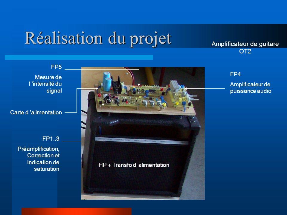 Réalisation du projet Amplificateur de guitare OT2 FP5 Mesure de l intensité du signal HP + Transfo d alimentation FP1..3 Préamplification, Correction et Indication de saturation Carte d alimentation FP4 Amplificateur de puissance audio