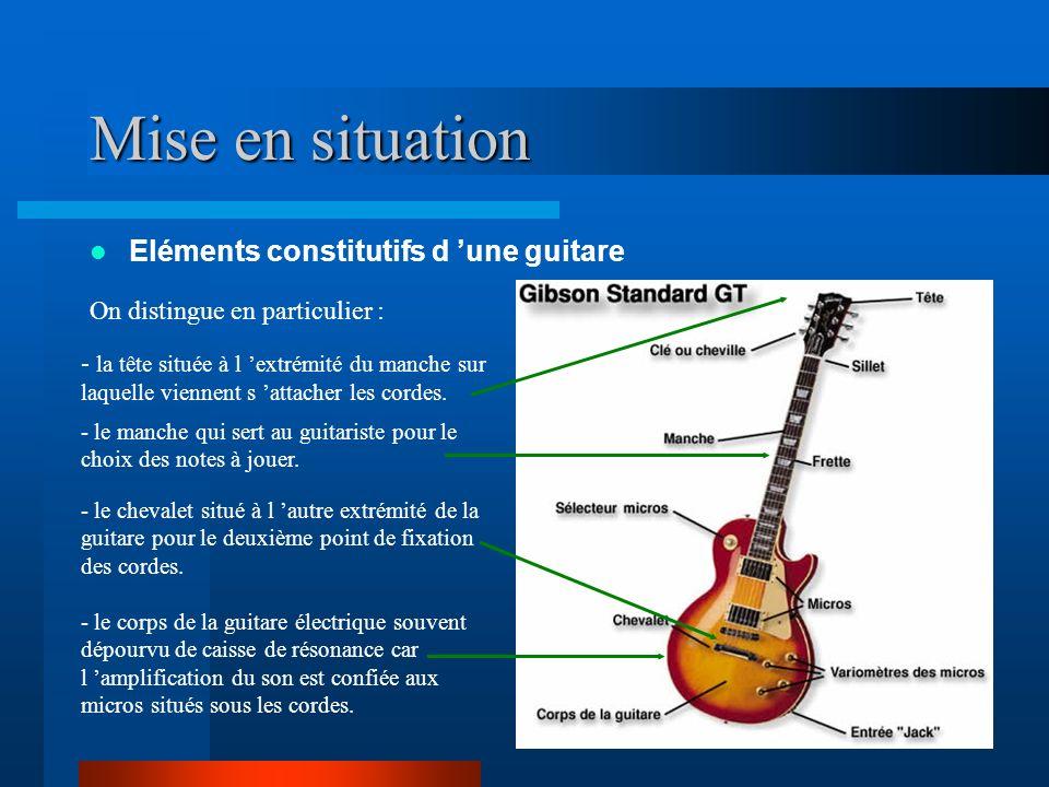Mise en situation Eléments constitutifs d une guitare On distingue en particulier : - la tête située à l extrémité du manche sur laquelle viennent s attacher les cordes.