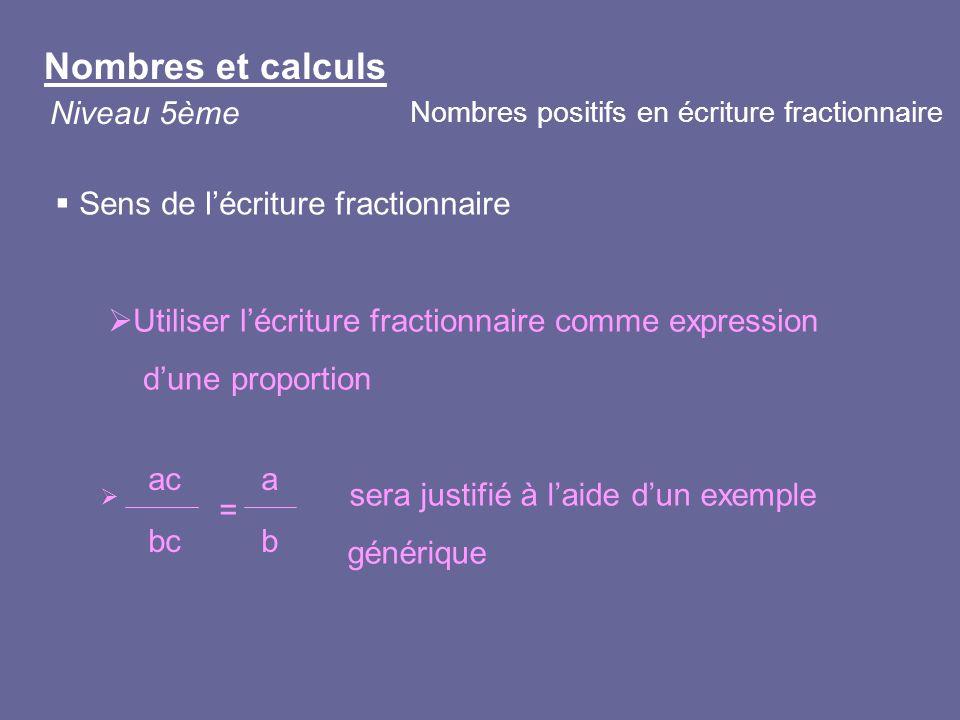 Sens de lécriture fractionnaire Nombres et calculs Niveau 5ème Nombres positifs en écriture fractionnaire Utiliser lécriture fractionnaire comme expre