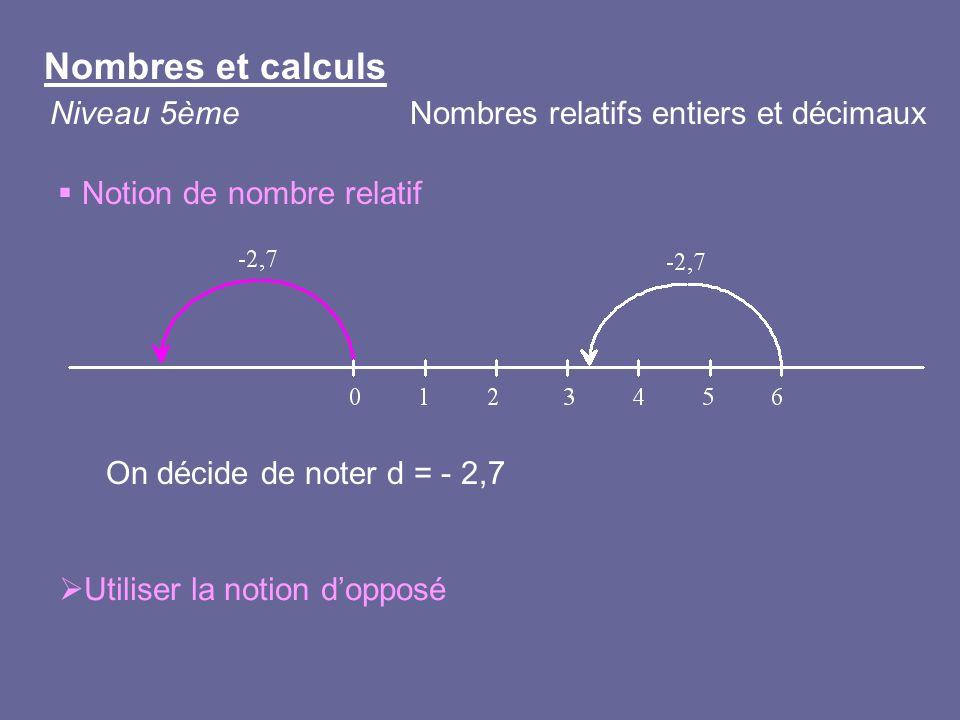 Notion de nombre relatif Utiliser la notion dopposé On décide de noter d = - 2,7 Nombres et calculs Niveau 5èmeNombres relatifs entiers et décimaux