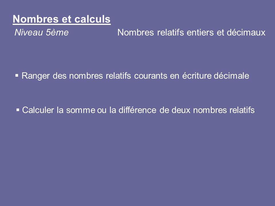 Ranger des nombres relatifs courants en écriture décimale Calculer la somme ou la différence de deux nombres relatifs Nombres et calculs Niveau 5èmeNo