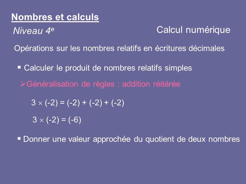 Nombres et calculs Niveau 4 e Généralisation de règles : addition réitérée Calculer le produit de nombres relatifs simples 3 (-2) = (-2) + (-2) + (-2)