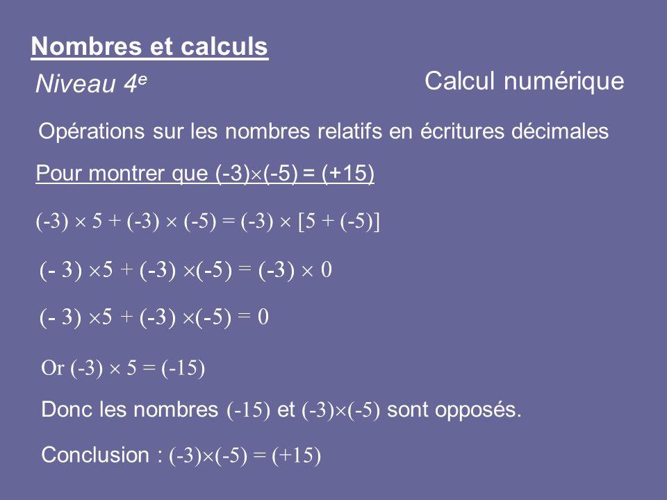 Nombres et calculs Niveau 4 e Donc les nombres (-15) et (-3) (-5) sont opposés. Conclusion : (-3) (-5) = (+15) Calcul numérique (-3) 5 + (-3) (-5) = (
