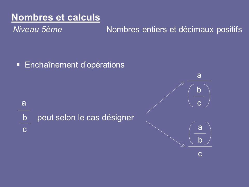 Nombres et calculs Niveau 5èmeNombres entiers et décimaux positifs Enchaînement dopérations a b c a b c a peut selon le cas désignerb c