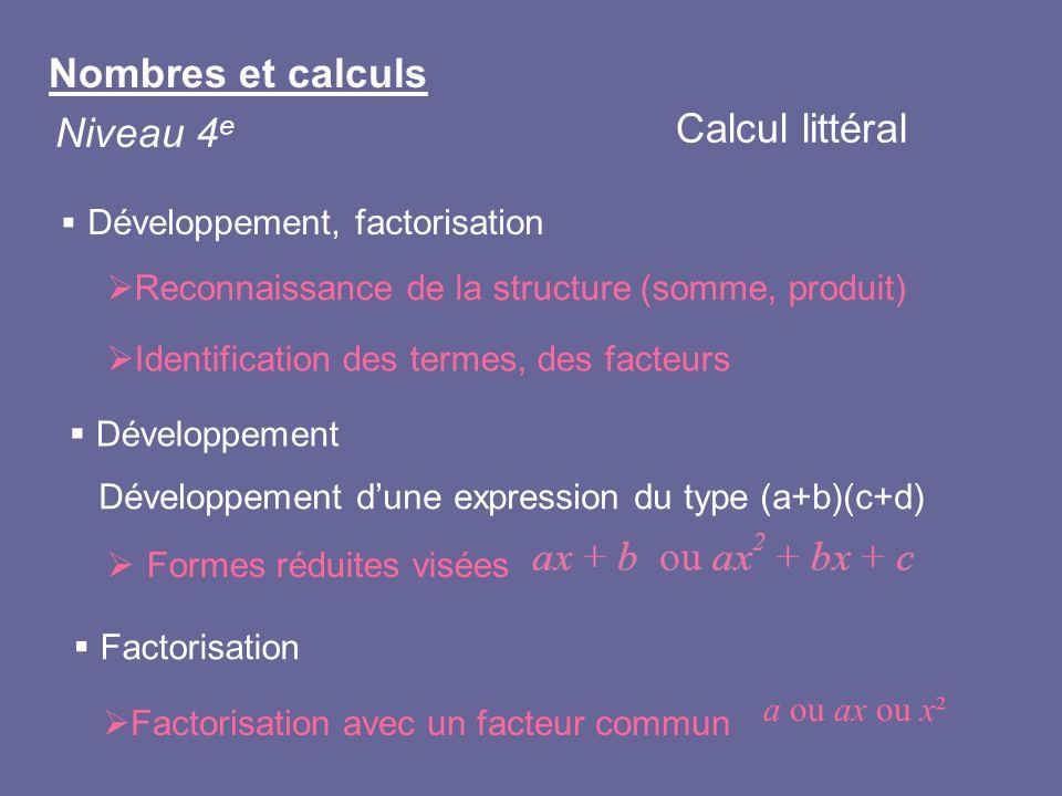 Nombres et calculs Niveau 4 e Reconnaissance de la structure (somme, produit) Factorisation avec un facteur commun Formes réduites visées Calcul litté