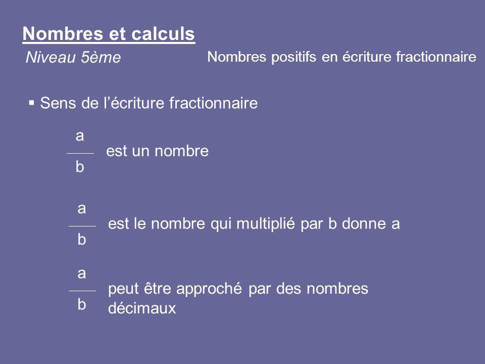 Sens de lécriture fractionnaire Nombres et calculs Niveau 5ème Nombres positifs en écriture fractionnaire a ba b est un nombre a ba b est le nombre qu