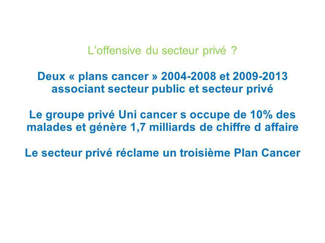 Loffensive du secteur privé ? Deux « plans cancer » 2004-2008 et 2009-2013 associant secteur public et secteur privé Le groupe privé Uni cancer s occu