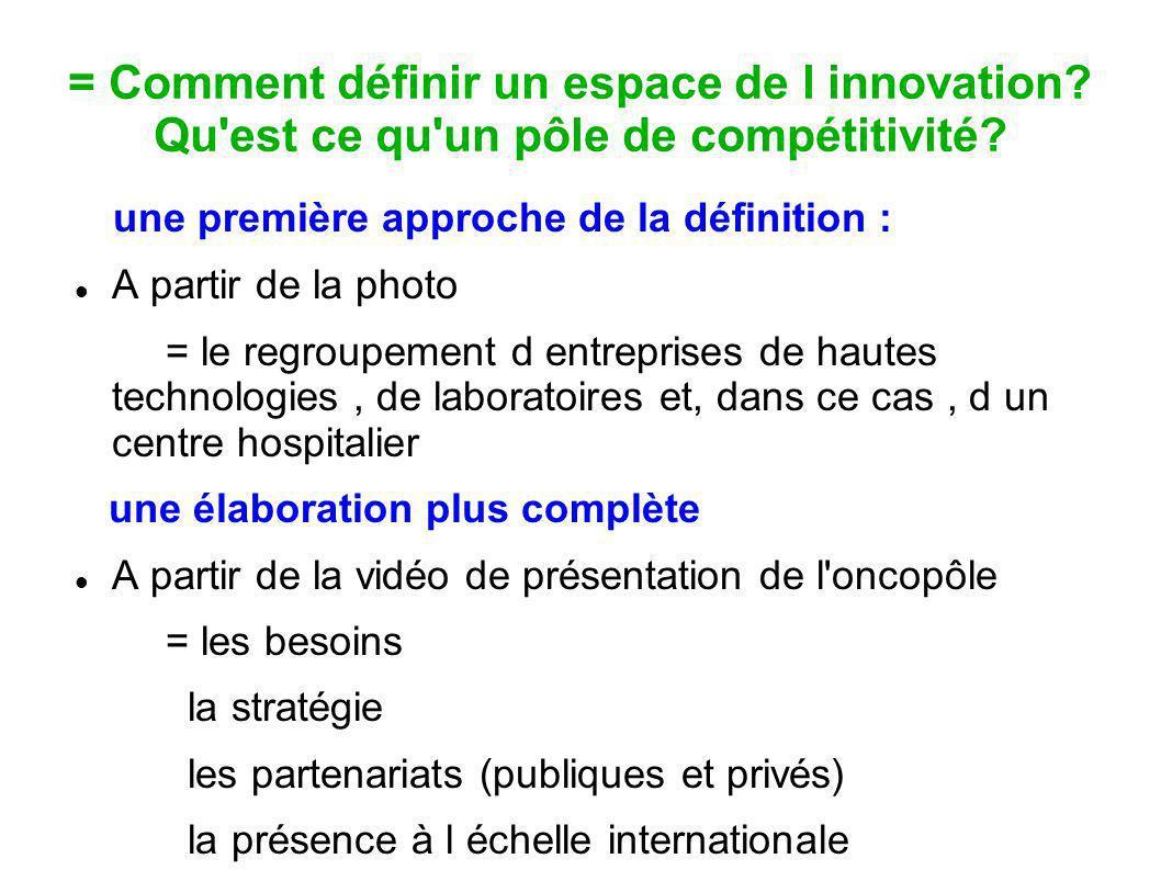 = Comment définir un espace de l innovation? Qu'est ce qu'un pôle de compétitivité? une première approche de la définition : A partir de la photo = le