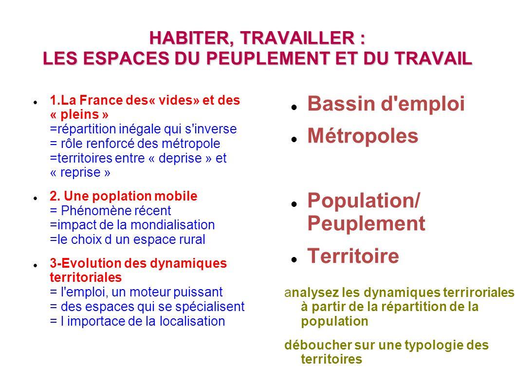 HABITER, TRAVAILLER : LES ESPACES DU PEUPLEMENT ET DU TRAVAIL 1.La France des« vides» et des « pleins » =répartition inégale qui s'inverse = rôle renf