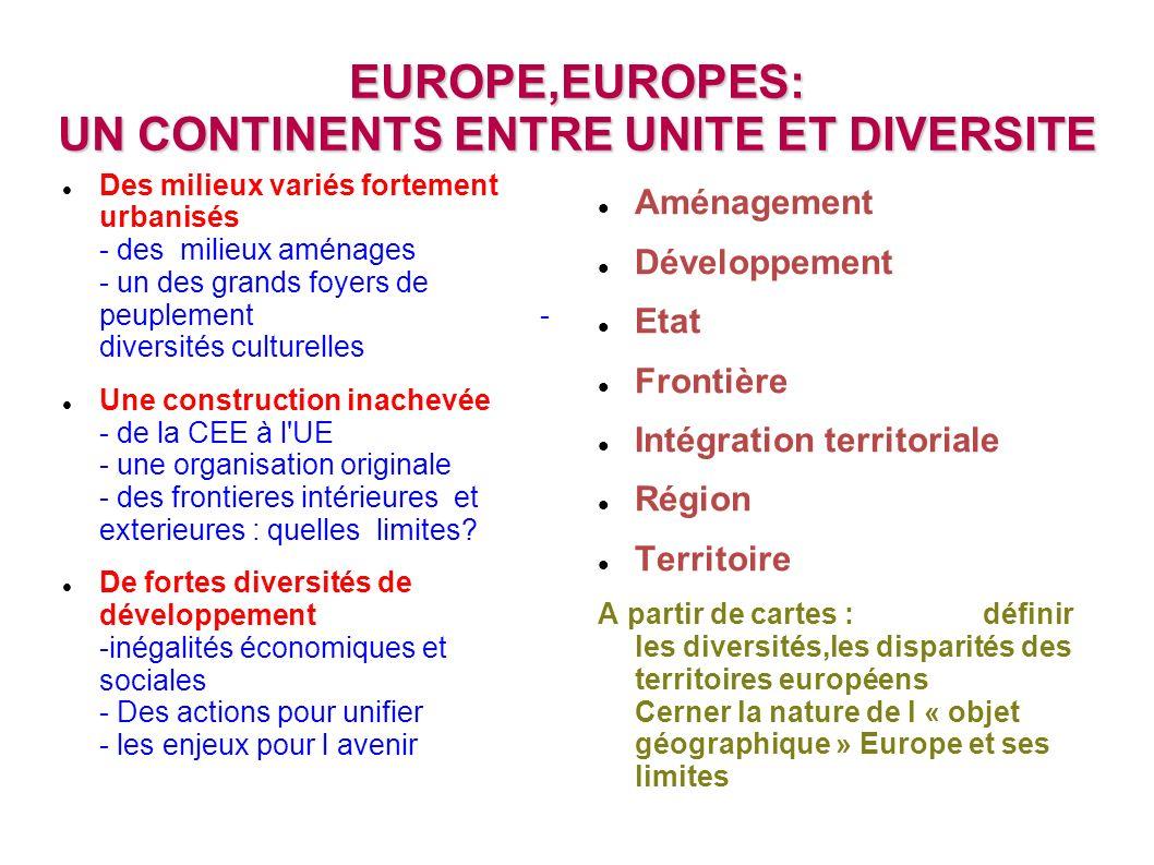 EUROPE,EUROPES: UN CONTINENTS ENTRE UNITE ET DIVERSITE Des milieux variés fortement urbanisés - des milieux aménages - un des grands foyers de peuplem