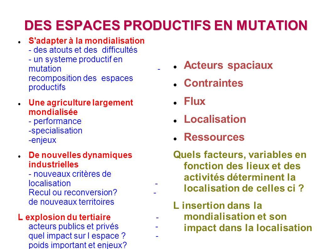 DES ESPACES PRODUCTIFS EN MUTATION S'adapter à la mondialisation - des atouts et des difficultés - un systeme productif en mutation - recomposition de