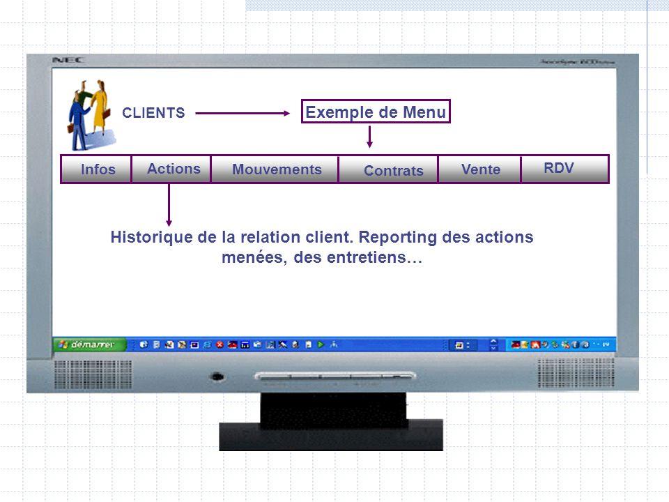 CLIENTS Exemple de Menu Mouvements Contrats Vente RDV Actions Infos Historique de la relation client.