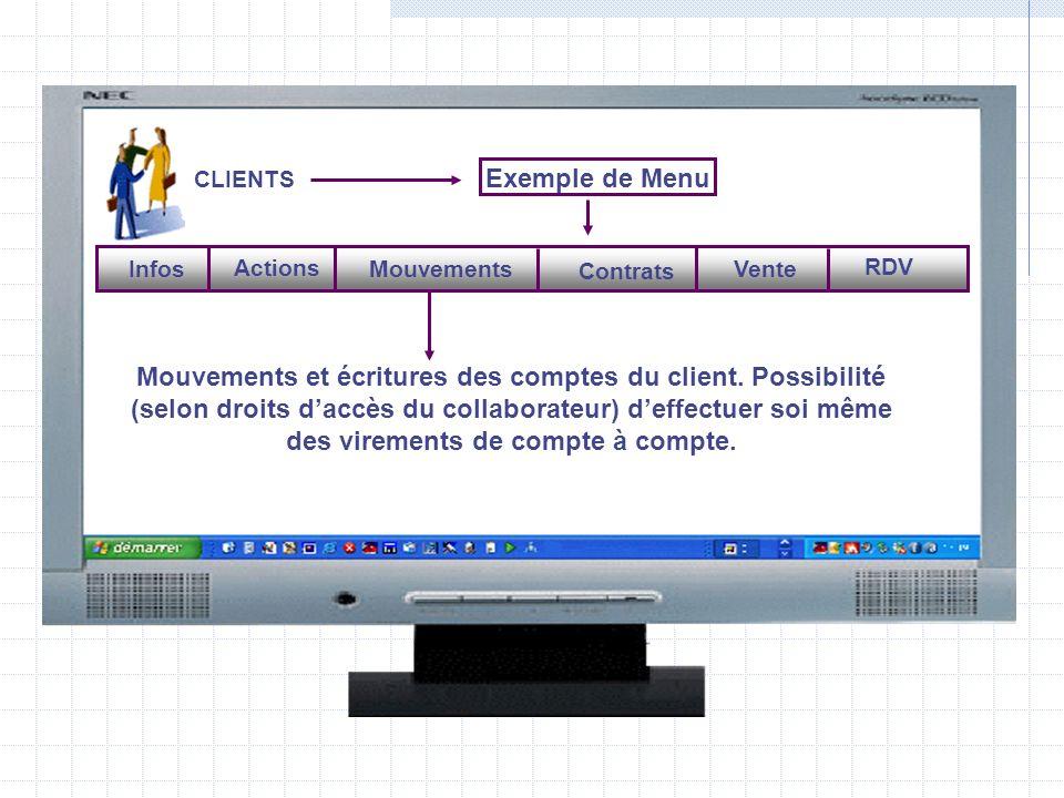 CLIENTS Exemple de Menu Mouvements Contrats Vente RDV Actions Infos Mouvements et écritures des comptes du client.