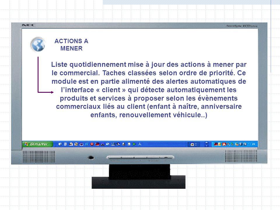 ACTIONS A MENER Liste quotidiennement mise à jour des actions à mener par le commercial.