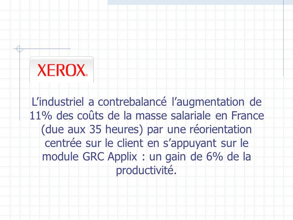 Lindustriel a contrebalancé laugmentation de 11% des coûts de la masse salariale en France (due aux 35 heures) par une réorientation centrée sur le client en sappuyant sur le module GRC Applix : un gain de 6% de la productivité.