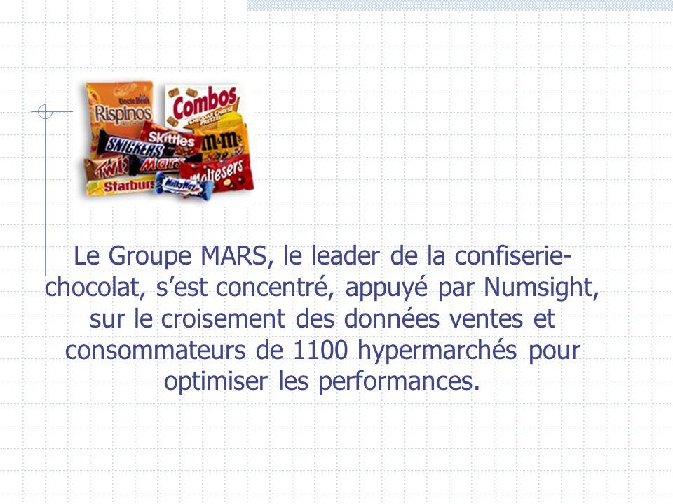 Le Groupe MARS, le leader de la confiserie- chocolat, sest concentré, appuyé par Numsight, sur le croisement des données ventes et consommateurs de 1100 hypermarchés pour optimiser les performances.