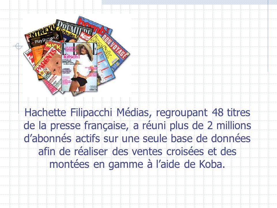 Hachette Filipacchi Médias, regroupant 48 titres de la presse française, a réuni plus de 2 millions dabonnés actifs sur une seule base de données afin de réaliser des ventes croisées et des montées en gamme à laide de Koba.