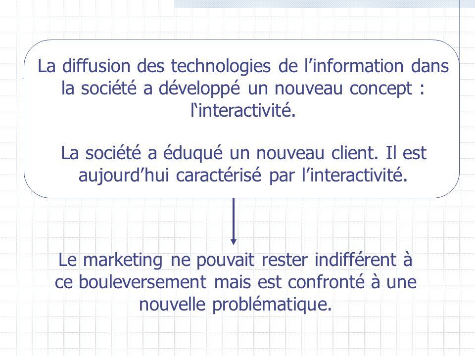 La diffusion des technologies de linformation dans la société a développé un nouveau concept : linteractivité.