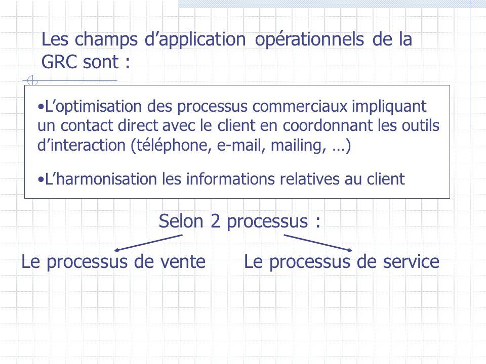 Les champs dapplication opérationnels de la GRC sont : Loptimisation des processus commerciaux impliquant un contact direct avec le client en coordonnant les outils dinteraction (téléphone, e-mail, mailing, …) Lharmonisation les informations relatives au client Selon 2 processus : Le processus de venteLe processus de service