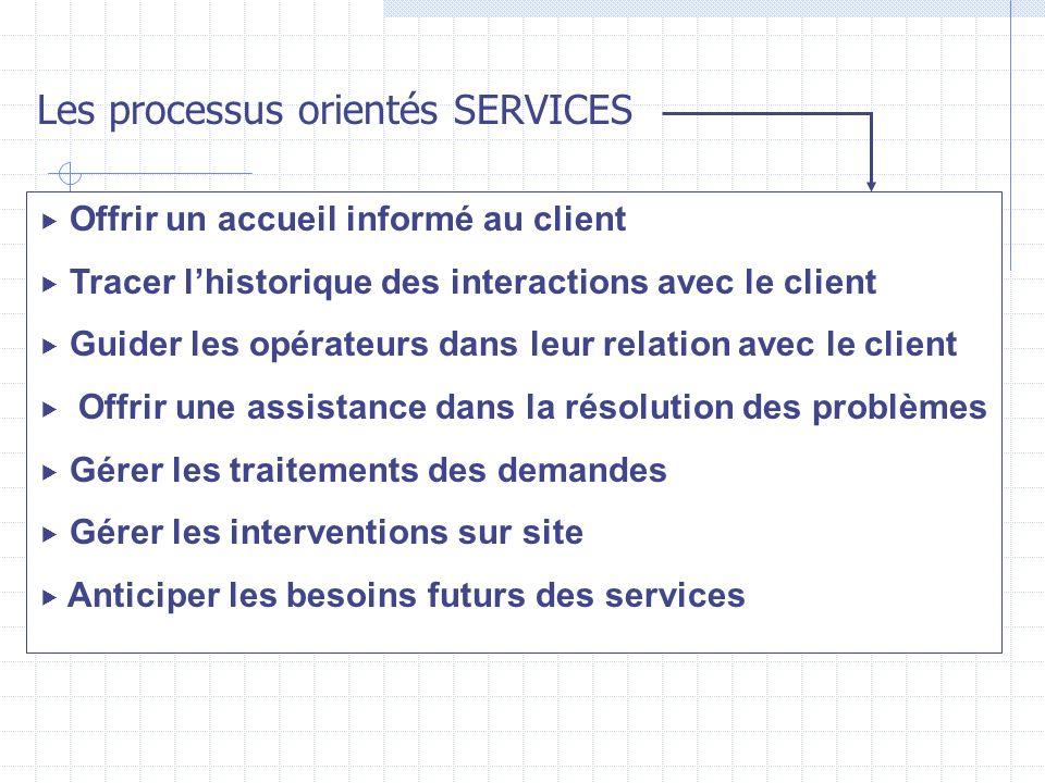 Gérer les processus de vente & les processus de service pour mieux gérer le cycle du client :