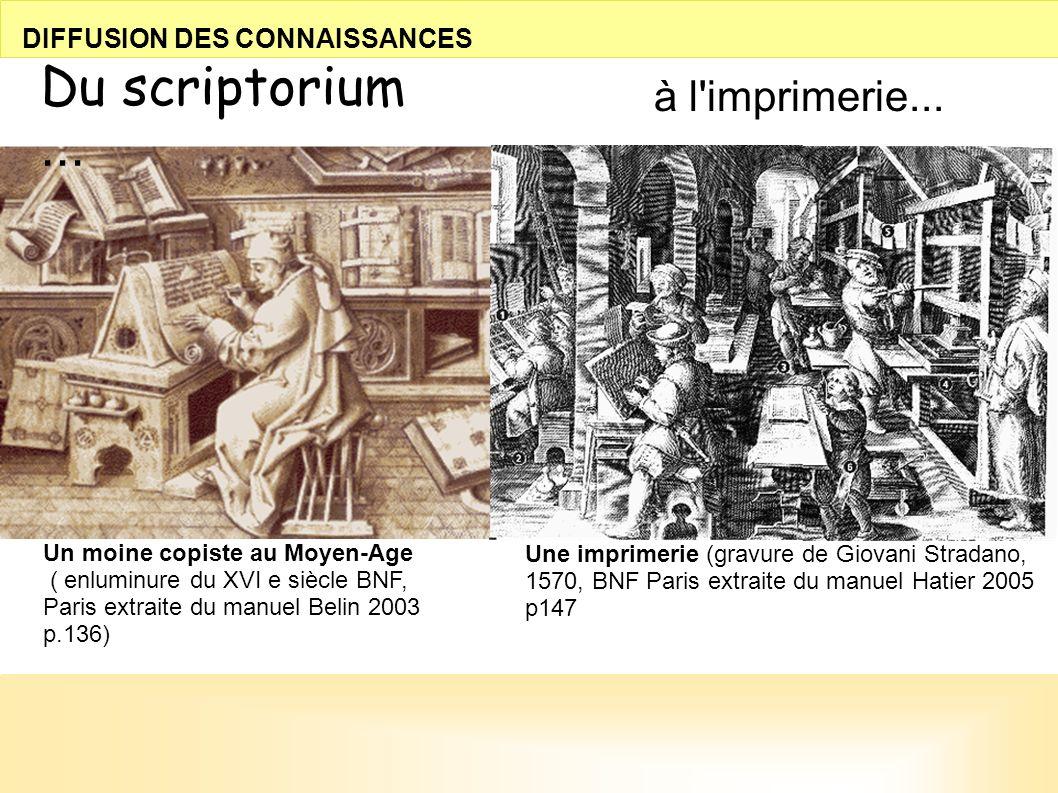 Un moine copiste au Moyen-Age ( enluminure du XVI e siècle BNF, Paris extraite du manuel Belin 2003 p.136) Une imprimerie (gravure de Giovani Stradano
