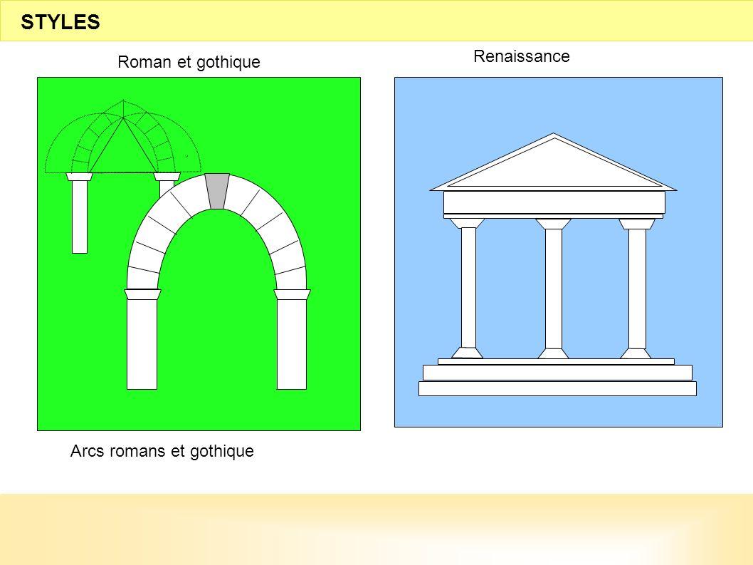Arcs romans et gothique STYLES Roman et gothique Renaissance