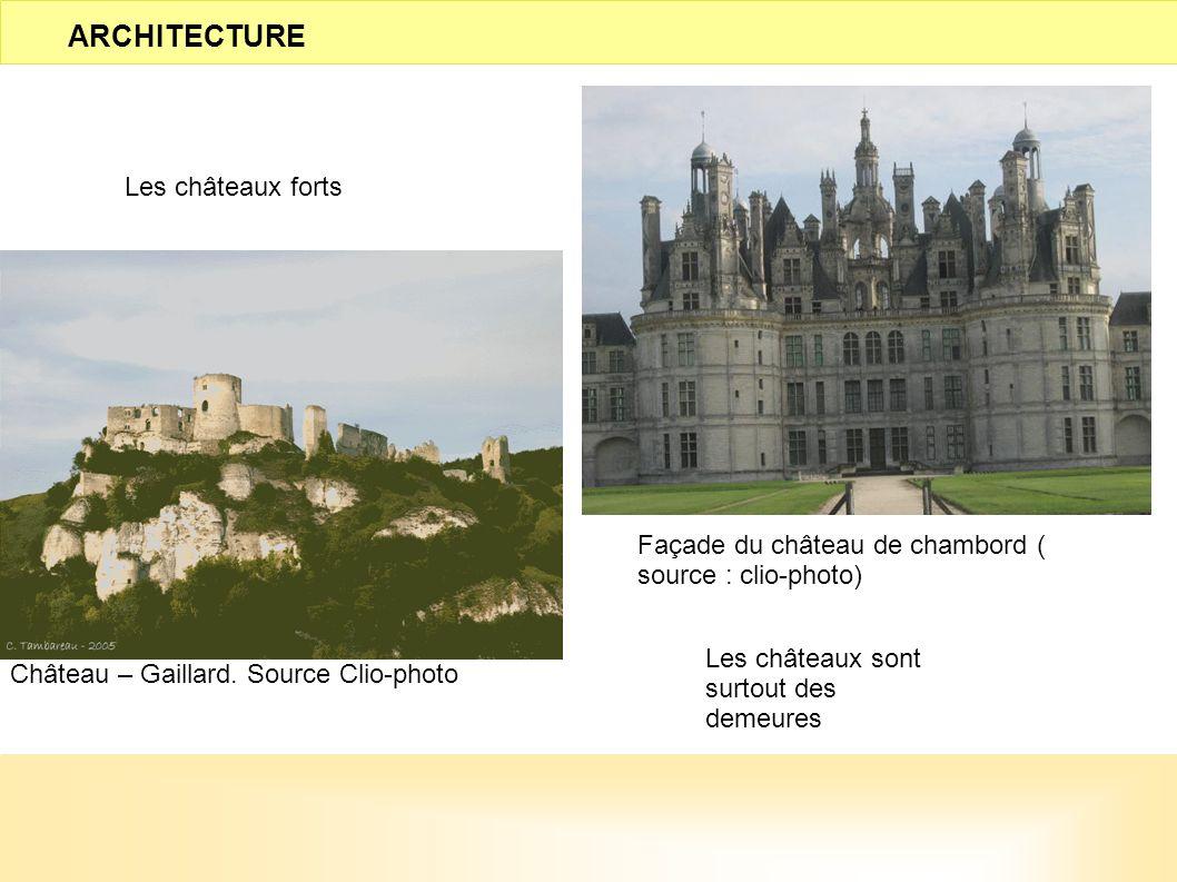 Château – Gaillard. Source Clio-photo Façade du château de chambord ( source : clio-photo) ARCHITECTURE Les châteaux forts Les châteaux sont surtout d
