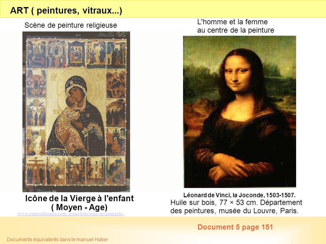 Documents équivalents dans le manuel Hatier Léonard de Vinci, la Joconde, 1503-1507. Huile sur bois, 77 × 53 cm. Département des peintures, musée du L