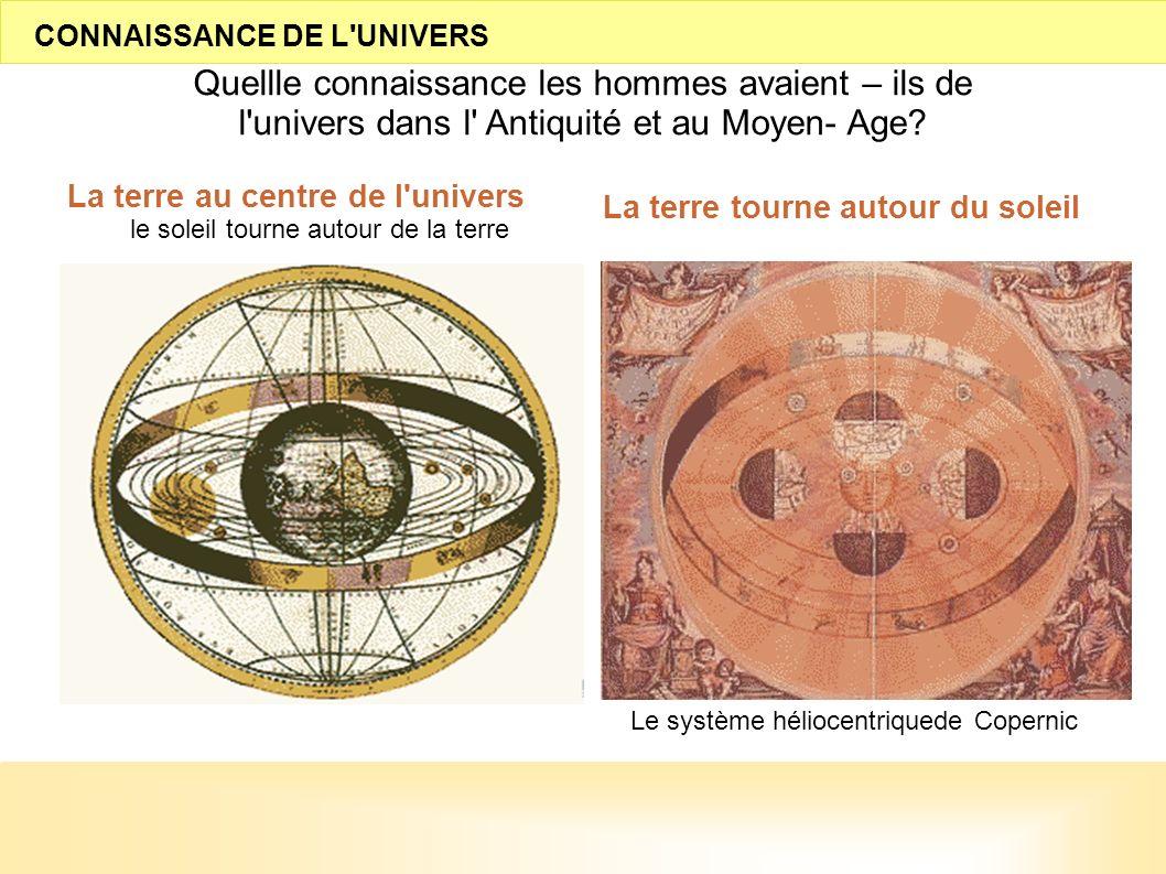 Le système héliocentriquede Copernic La terre au centre de l'univers le soleil tourne autour de la terre Quellle connaissance les hommes avaient – ils