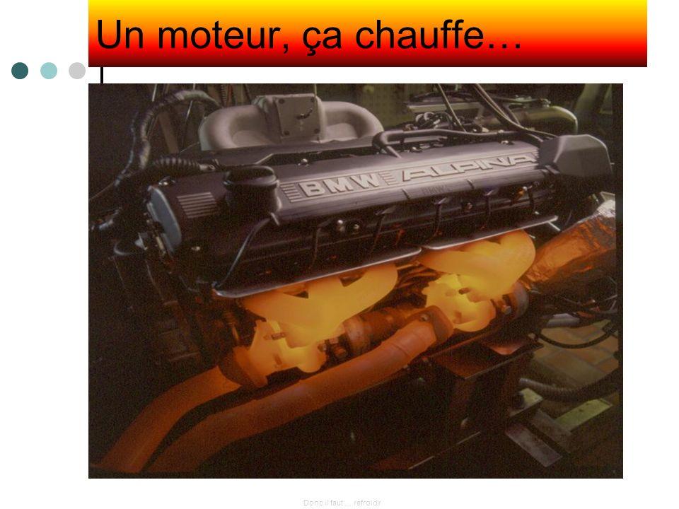FONCTION GLOBALE ConducteurT° extérieure T° du moteur très variable T° du moteur régulée entre 80° et 110°C Informations Chaleur Maintenir le moteur à sa température idéale de fonctionnement