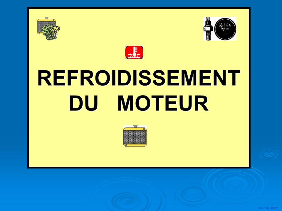 REFROIDISSEMENT DU MOTEUR Distribution dossier