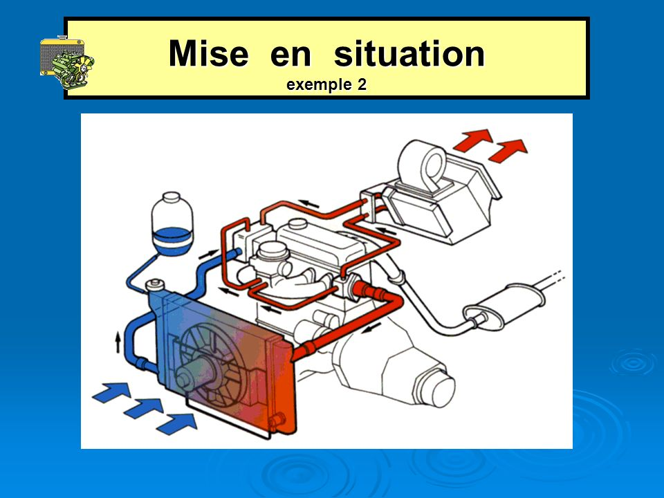 Mise en situation exemple 2