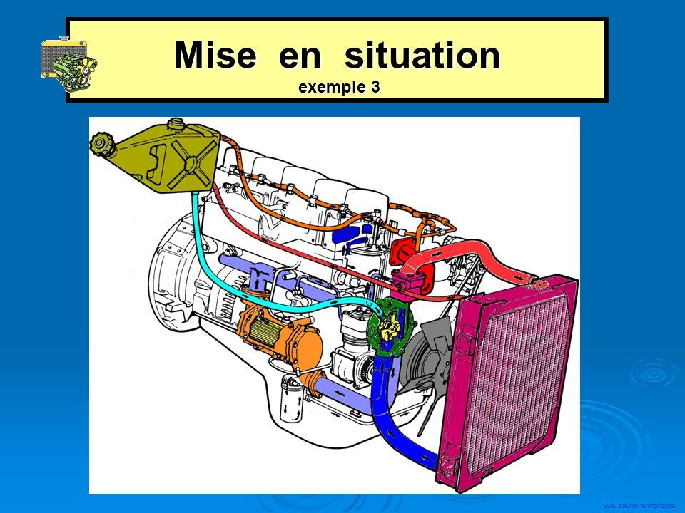 Mise en situation exemple 3 Suite: solution technologique
