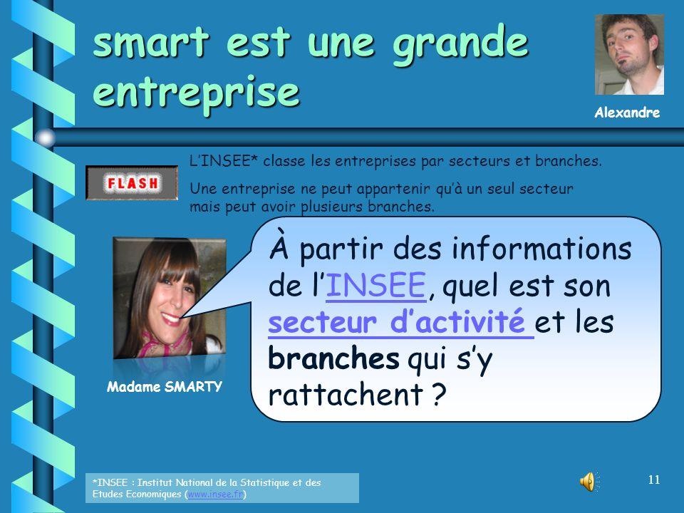10 Madame SMARTY smart est une entreprise du secteur secondaire smart a été créée en 1996 et son site de production se situe à Hambach en Moselle. Len