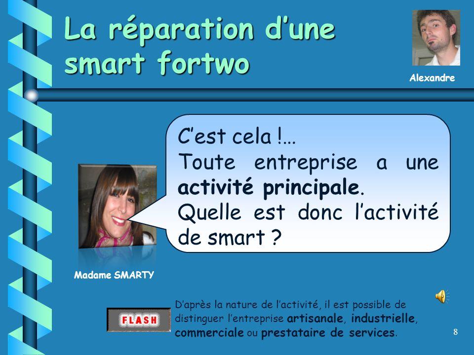 8 La réparation dune smart fortwo Daprès la nature de lactivité, il est possible de distinguer lentreprise artisanale, industrielle, commerciale ou prestataire de services.