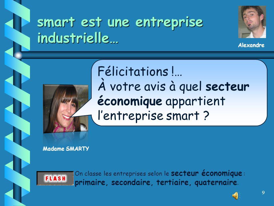 9 smart est une entreprise industrielle… On classe les entreprises selon le secteur économique : primaire, secondaire, tertiaire, quaternaire.