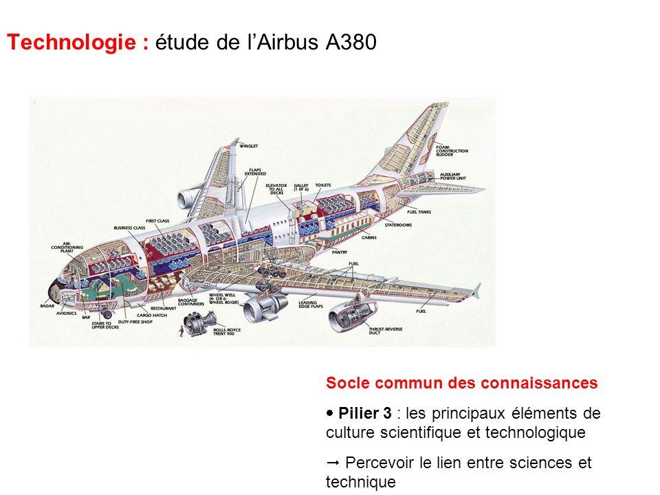 Technologie : étude de lAirbus A380 Mes amis, pas sur ce ton-là .