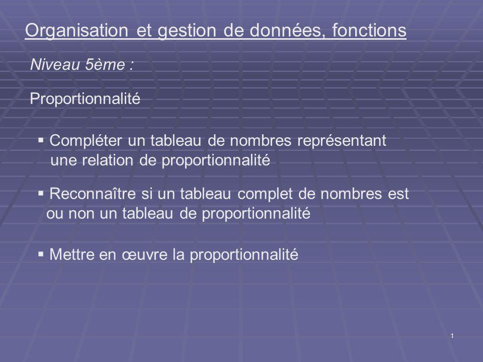 1 Organisation et gestion de données, fonctions Niveau 5ème : Proportionnalité Compléter un tableau de nombres représentant une relation de proportion