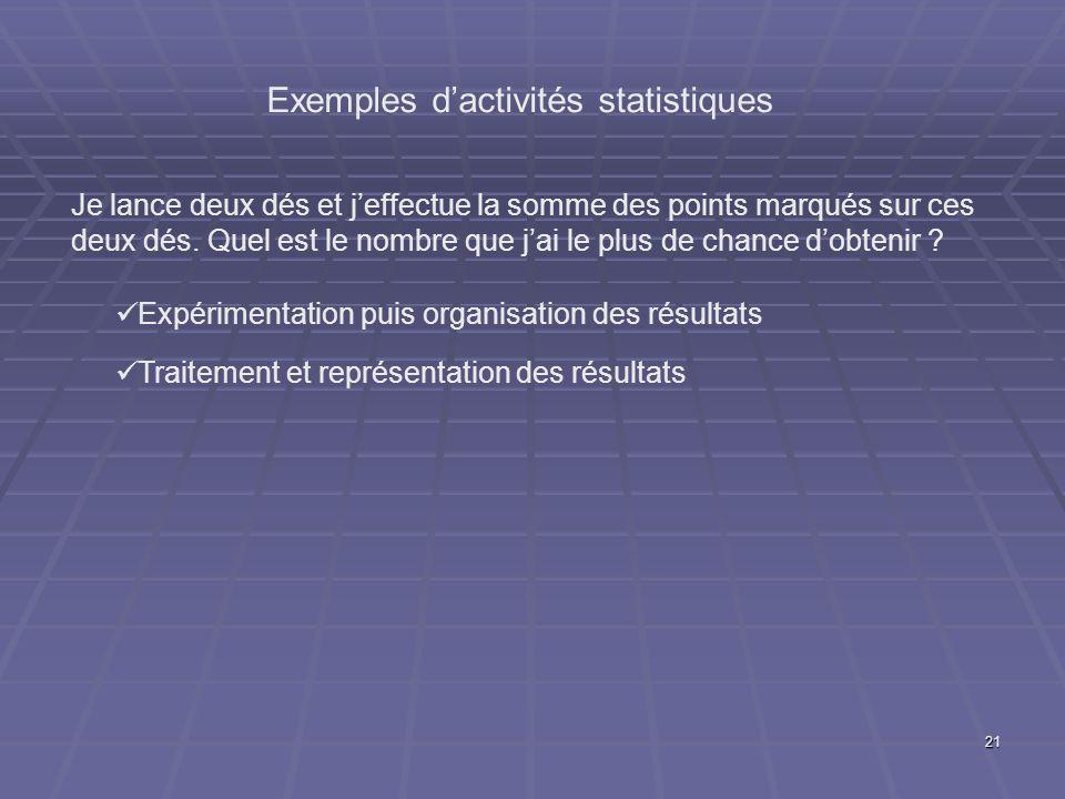 21 Exemples dactivités statistiques Je lance deux dés et jeffectue la somme des points marqués sur ces deux dés. Quel est le nombre que jai le plus de