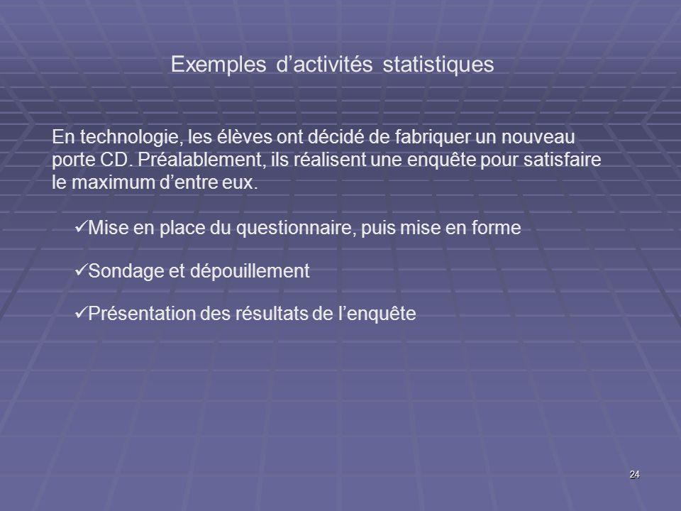 24 Exemples dactivités statistiques En technologie, les élèves ont décidé de fabriquer un nouveau porte CD. Préalablement, ils réalisent une enquête p