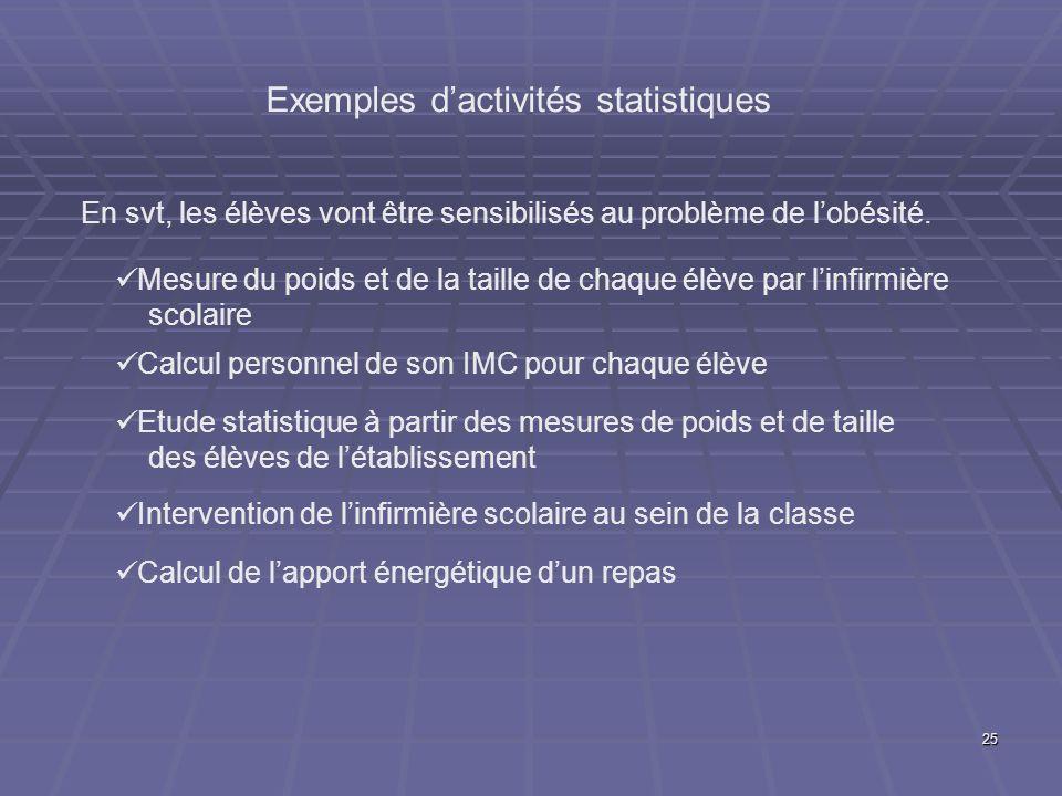 25 Exemples dactivités statistiques En svt, les élèves vont être sensibilisés au problème de lobésité. Mesure du poids et de la taille de chaque élève