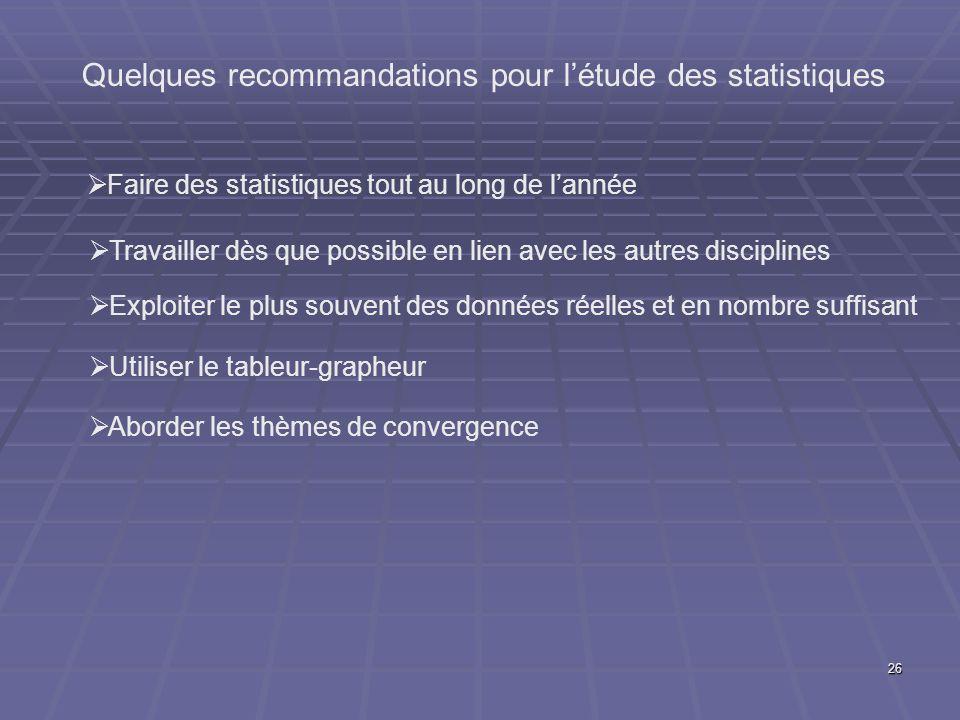 26 Quelques recommandations pour létude des statistiques Faire des statistiques tout au long de lannée Travailler dès que possible en lien avec les au