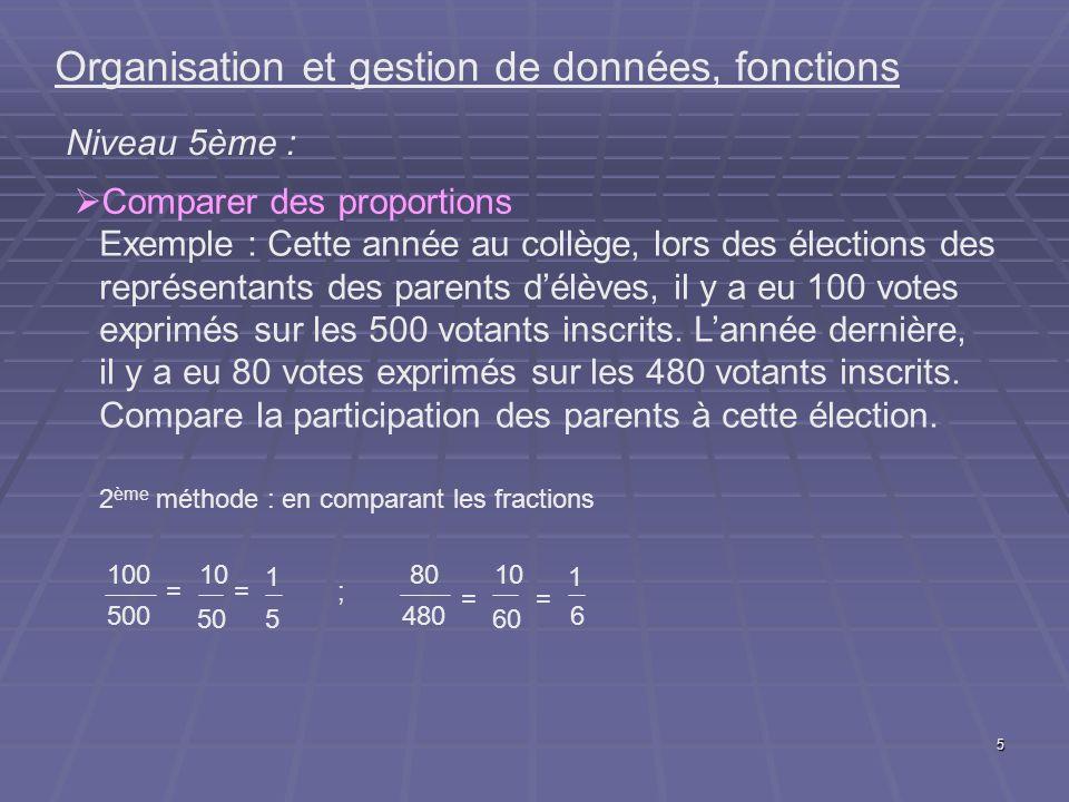5 Organisation et gestion de données, fonctions Niveau 5ème : Comparer des proportions Exemple : Cette année au collège, lors des élections des représ