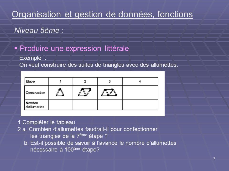 7 Organisation et gestion de données, fonctions Niveau 5ème : Produire une expression littérale Exemple : On veut construire des suites de triangles a