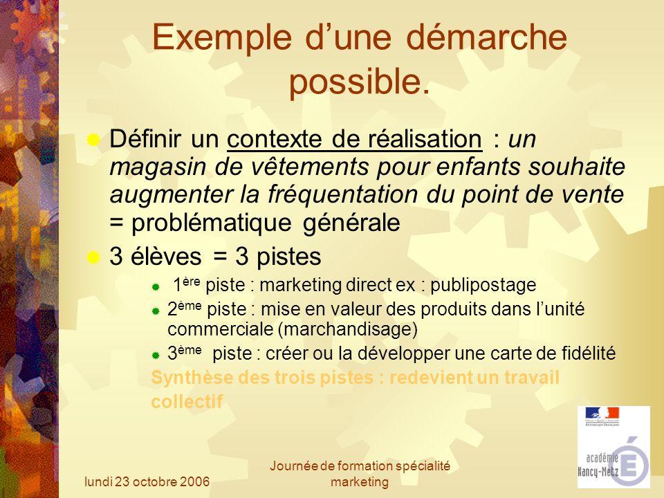 lundi 23 octobre 2006 Journée de formation spécialité marketing Exemple dune démarche possible. Définir un contexte de réalisation : un magasin de vêt