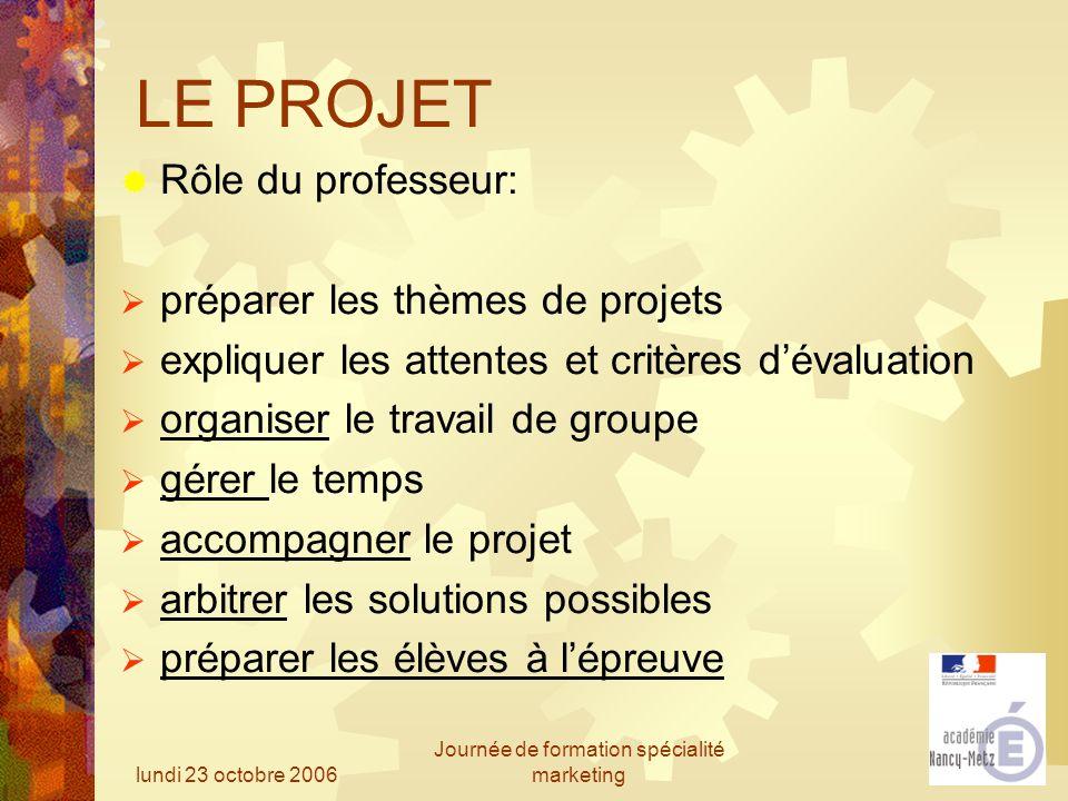 lundi 23 octobre 2006 Journée de formation spécialité marketing LE PROJET Rôle du professeur: préparer les thèmes de projets expliquer les attentes et