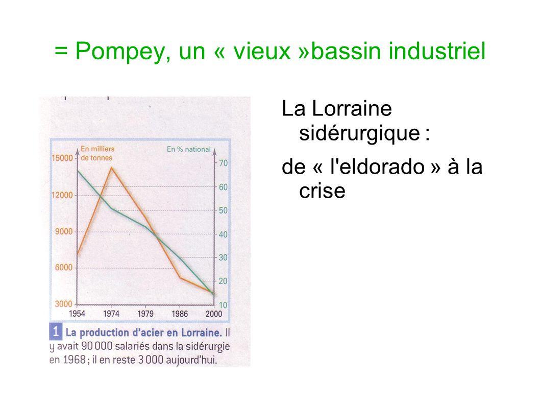 = Pompey, un « vieux » bassin industriel Les aciéries de Pompey en 1970 Elles employaient jusqu à 5000 personnes La fermeture en Mai 1986 provoque la perte de 3000 emplois