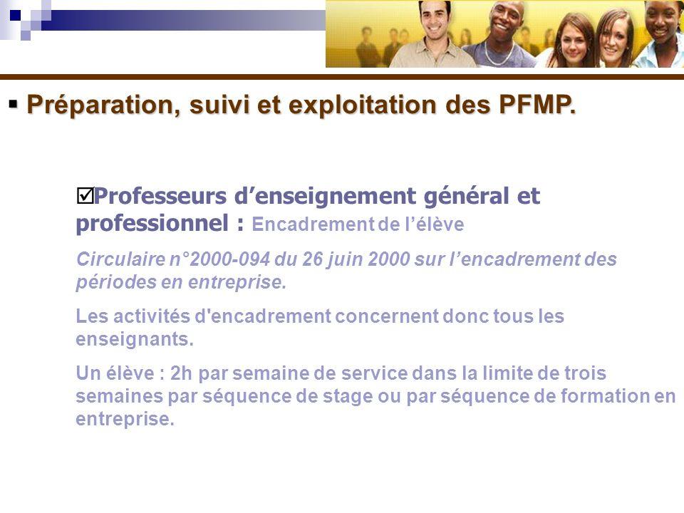 Préparation, suivi et exploitation des PFMP.Préparation, suivi et exploitation des PFMP.